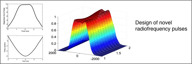 Radiofrequency pulses